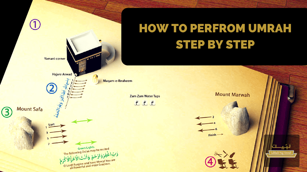 How To Perform Umrah Step By Step Labbaik Hajj Umrah