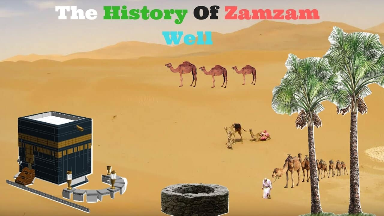 History of Zamzam Well