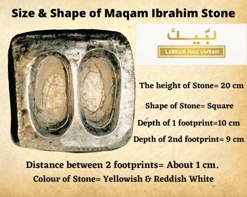 Size and Shape of Maqam Ibrahim stone