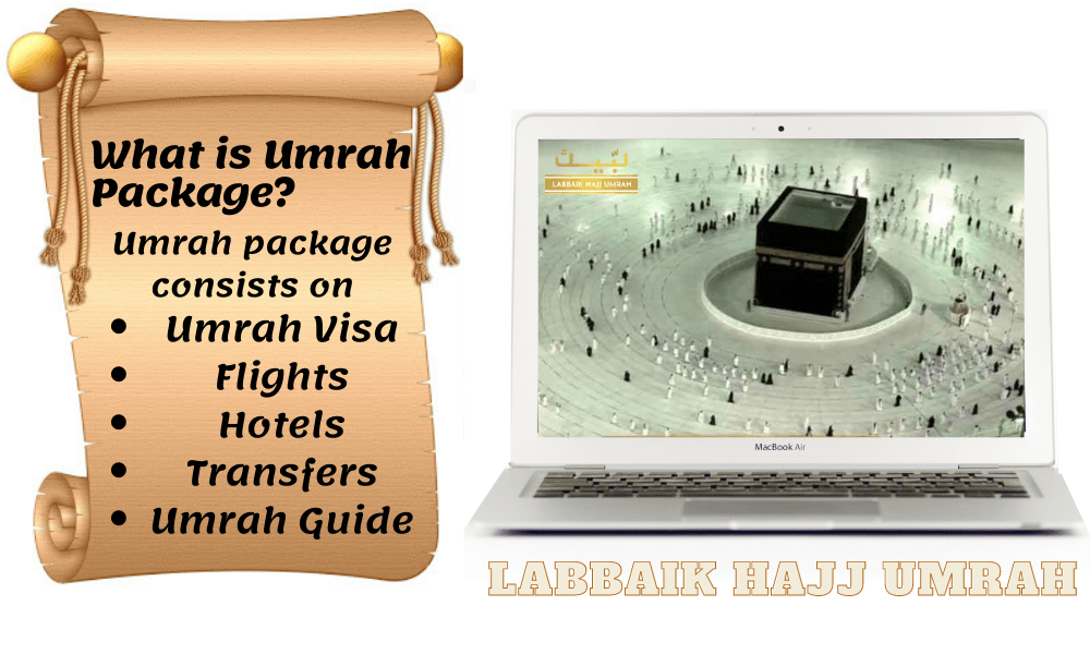 What is Umrah Package